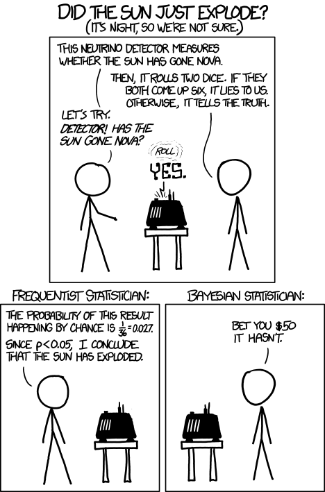 frequentists_vs_bayesians